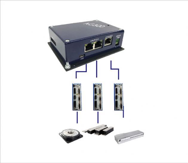 高性能3軸控制器 AG300 3